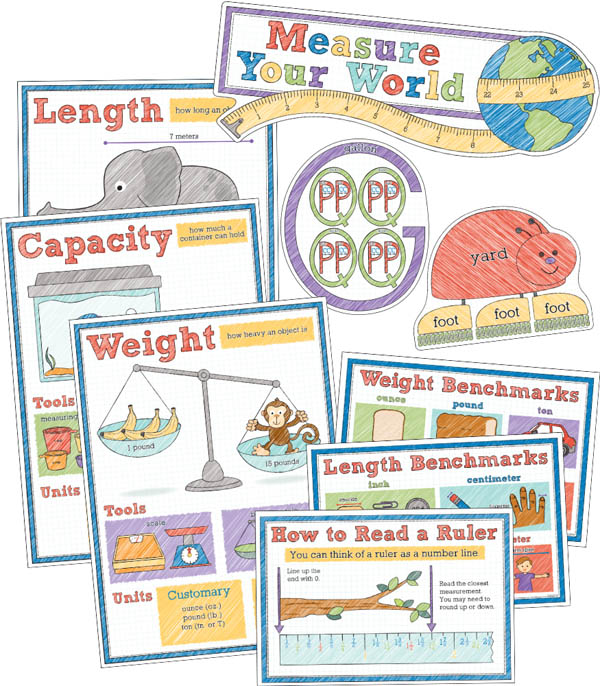 Measure Your World Bulletin Board Set