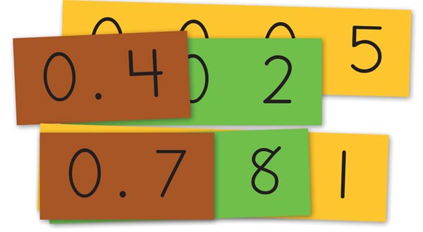 Place Value Decimal Strip