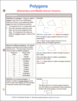 Polygons Quick Reference Guide