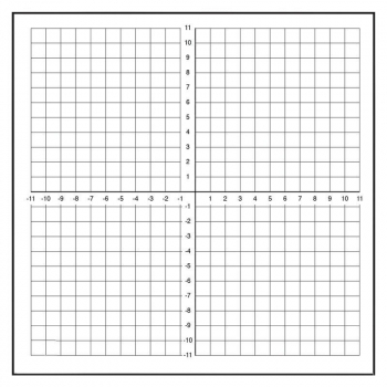 "Easy Cling Graph: 1"" Numbered Axis"