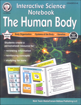 Interactive Notebook: Human Body