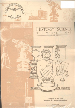 History of Science Timeline