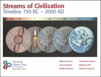 Streams of Civilization Historical Timeline