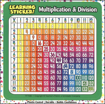 Multiplication & Division Learning Sticker