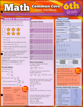 Math Common Core State Standards 6th Grade Quick Study