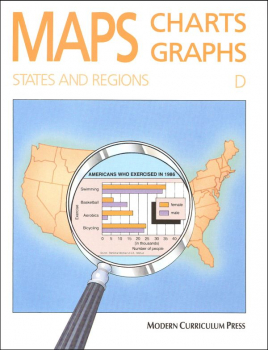 Maps, Charts & Graphs D States & Regions