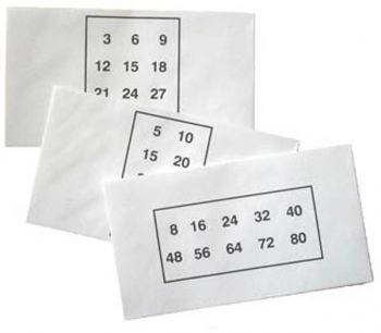 Product Envelopes for Multiplication Deck