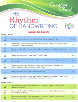 Rhythm of Handwriting Cursive Quick Reference