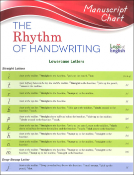 Rhythm of Handwriting Manuscript Quick Reference