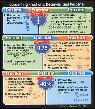 Fractions, Decimals, and Percents Study Buddy Sticker