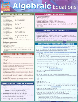 Algebraic Equations Quick Study Guide
