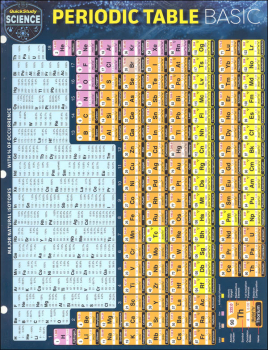 Periodic Table Basic Quick Study