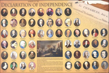 Signers of the Declaration of Indep. Placemat