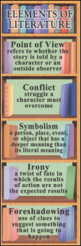 Elements of Literature Bookmark