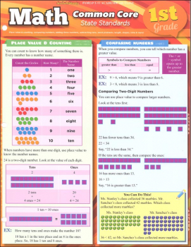 Math Common Core State Standards 1st Grade Quick Study