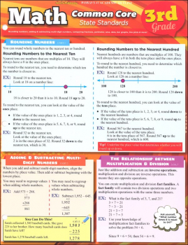 Math Common Core State Standards 3rd Grade Quick Study