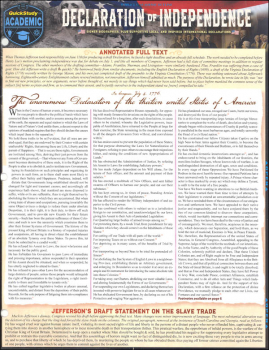 Declaration of Independence QuickStudy Academ