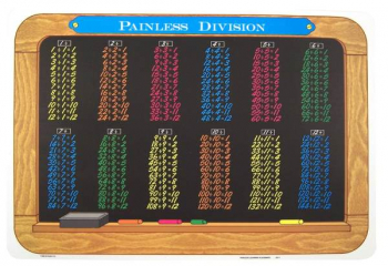 Division Tables Placemat