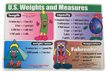 U.S. Weights and Measures