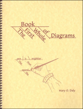 First Whole Book Diagrams