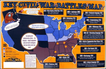 Key Civil War Battles Map Poster