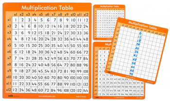 Multiplication Table - Large