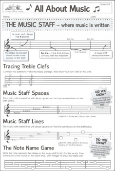 All About Music Poster Paper