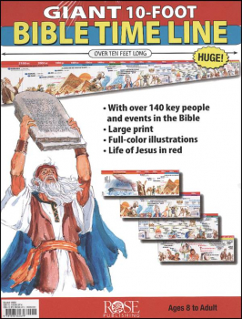 Giant 10-Foot Bible Time Line
