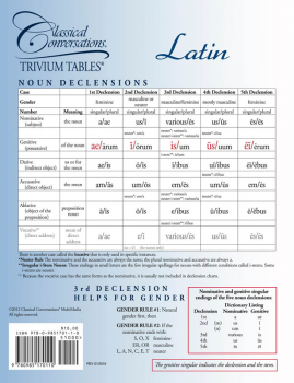 Trivium Tables: Latin Reference Tool