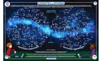 Constellations Placemat