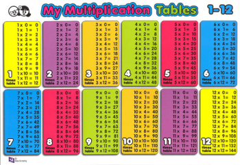 Multiplication Table/Grid Chart