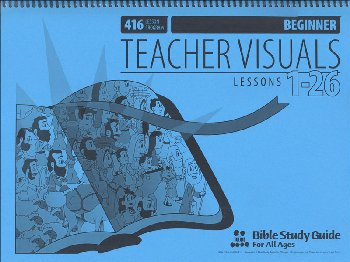 Beginner Teacher Visuals 001-26