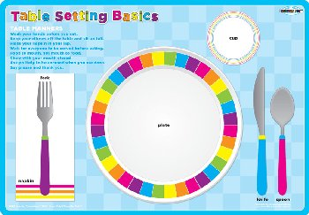 Place Setting PosterMat Pals