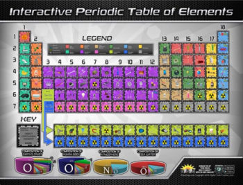 Periodic Table of Elements Laminated Wall Chart with Free App