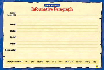 Writing Adventures Graphic Organizer Poster