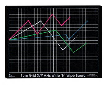 "Black Write N Wipe Dry-Erase Board: X/Y Axis (9"" x 12"")"