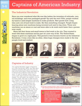 Captains of American Industry FlashChart