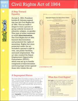 Civil Rights Act of 1964 FlashChart