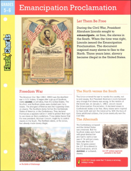 Emancipation Proclamation FlashChart