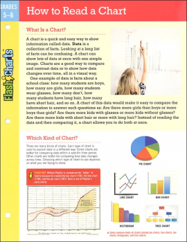 How to Read a Chart FlashChart