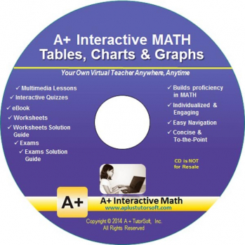 Tables, Charts & Graphs Math CD-ROM (Supplemental Software)