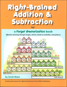 Right-Brained Addition and Subtraction
