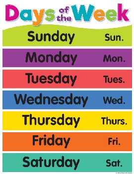 Days of the Week Chartlet