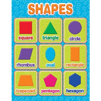 "Color My World Shapes Chart (17"" x 22"")"
