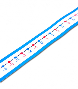 Student Number Line Desk Tape -20 to 20