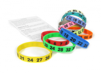 Math Bands for Multiplication