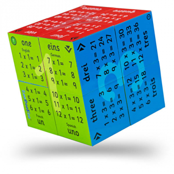 Multiplication Tables - 1 to 12 Cube