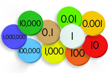 Place Value Discs - 10-Value Decimals to Whole Number (Sensational Math)