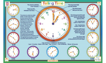 Telling Time Placemat