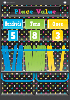Place Value Pocket Chart - Chalkboard Brights